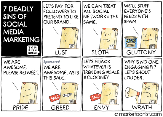 Frieda's Specialty Product - What's on Karen's Plate? - 7 Deadly Sins of Social Media Marketing