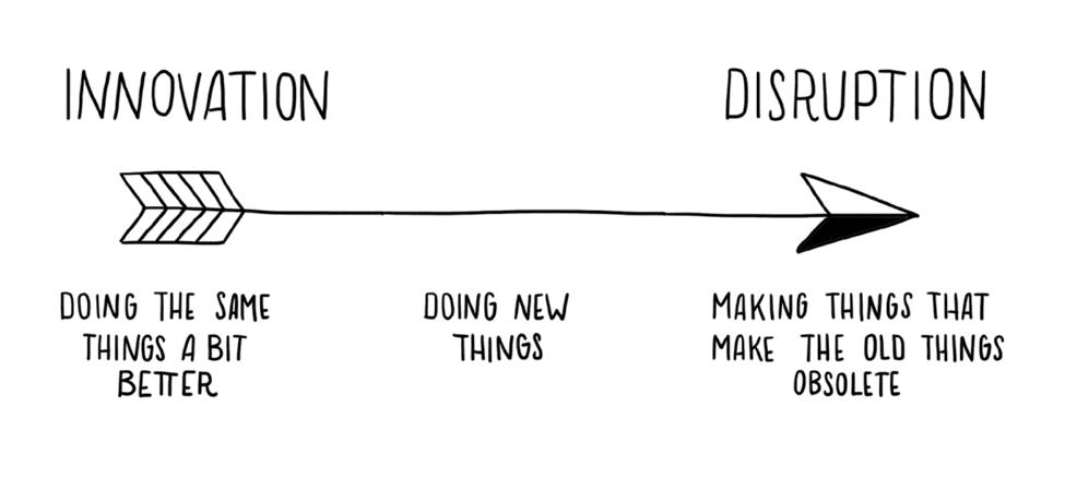 "Leyla Acaroglu's ""Disruptive Design"" e-book"